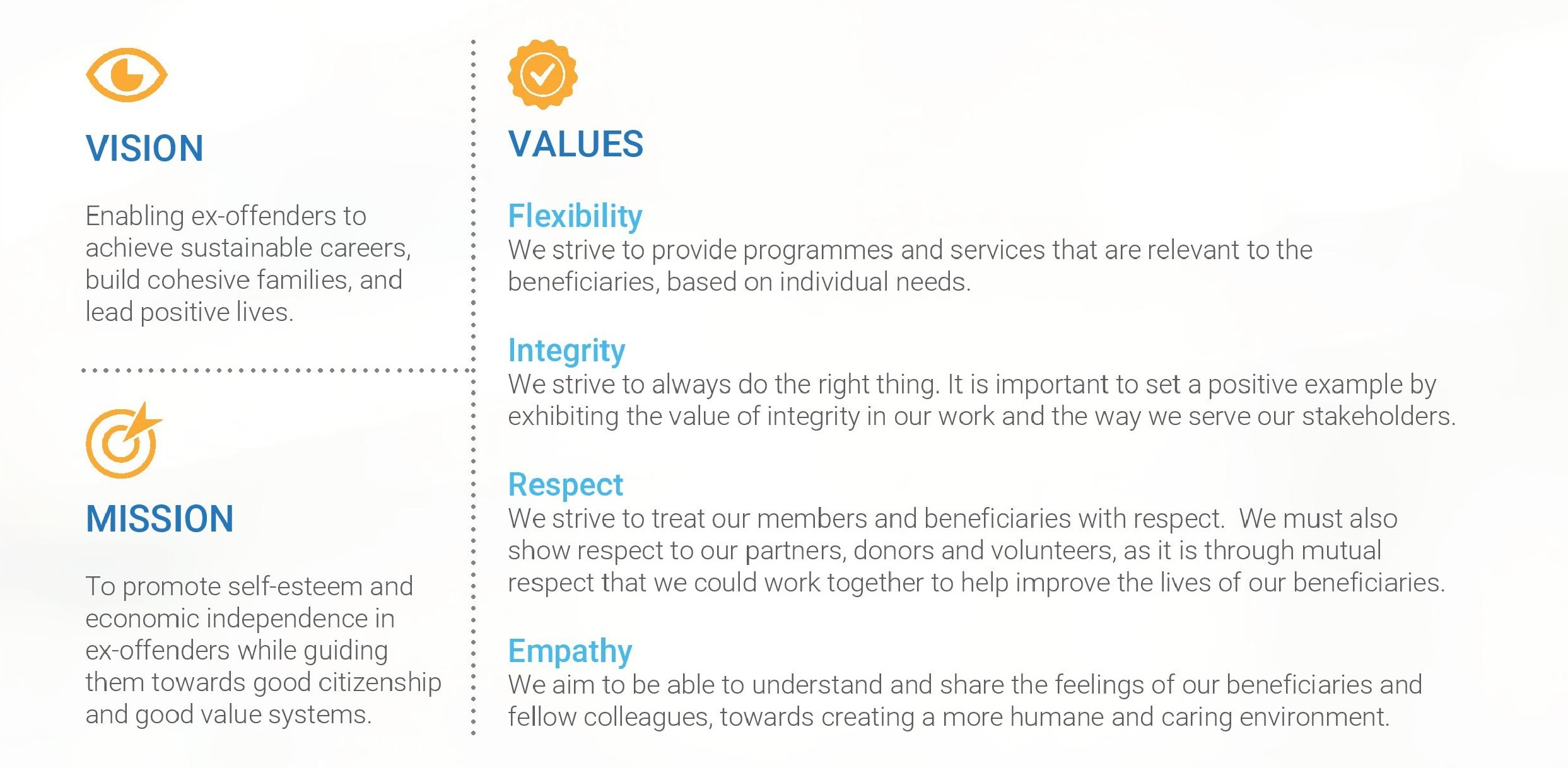3 ISCOS Infographic_Vision Mission Values